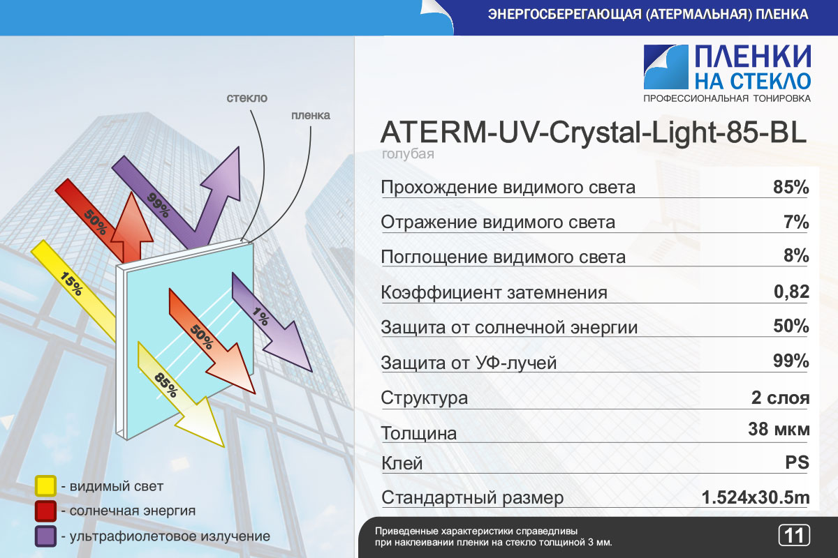 Характеристики Crystal Light 85 BL